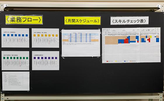 作業スキルチェック表 イメージ1